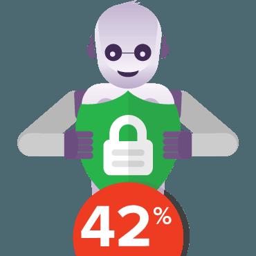 Скидки до 42% на SSL-сертификаты к Киберпонедельнику!