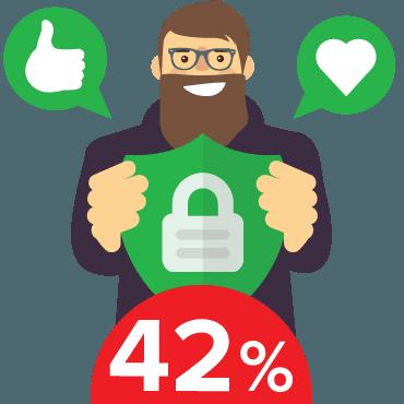 SSL-сертификаты со скидкой 42% — до 19 марта!